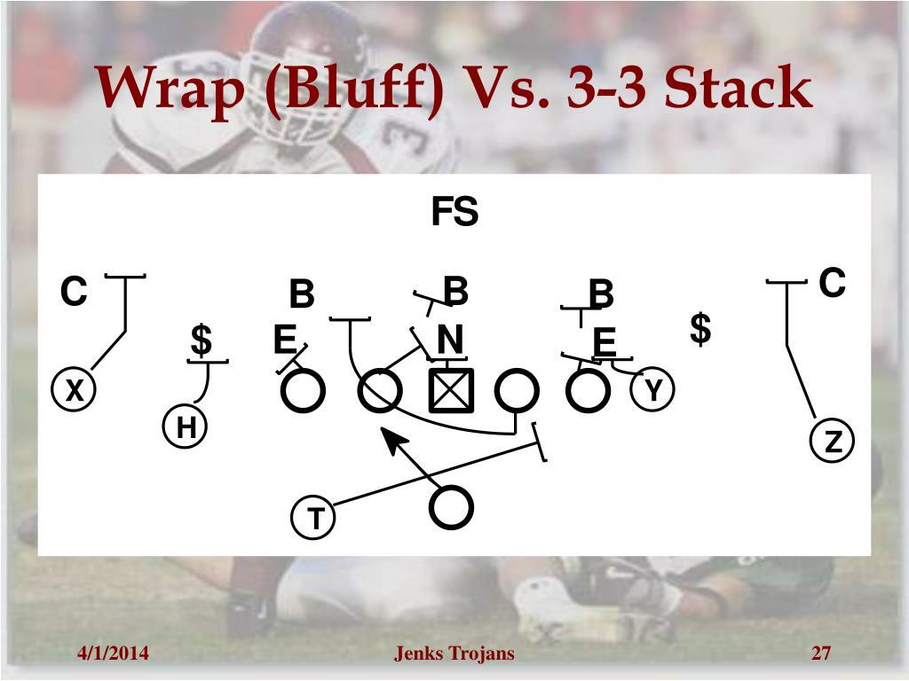 Wrap (Bluff) Vs. 3-3 Stack