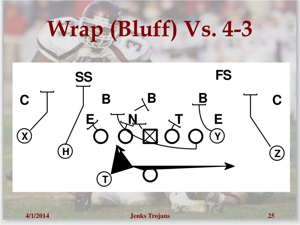 Wrap (Bluff) Vs. 4-3