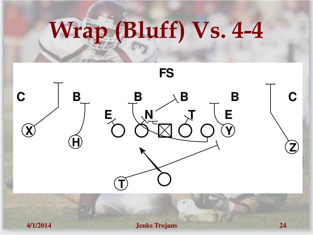 Wrap (Bluff) Vs. 4-4