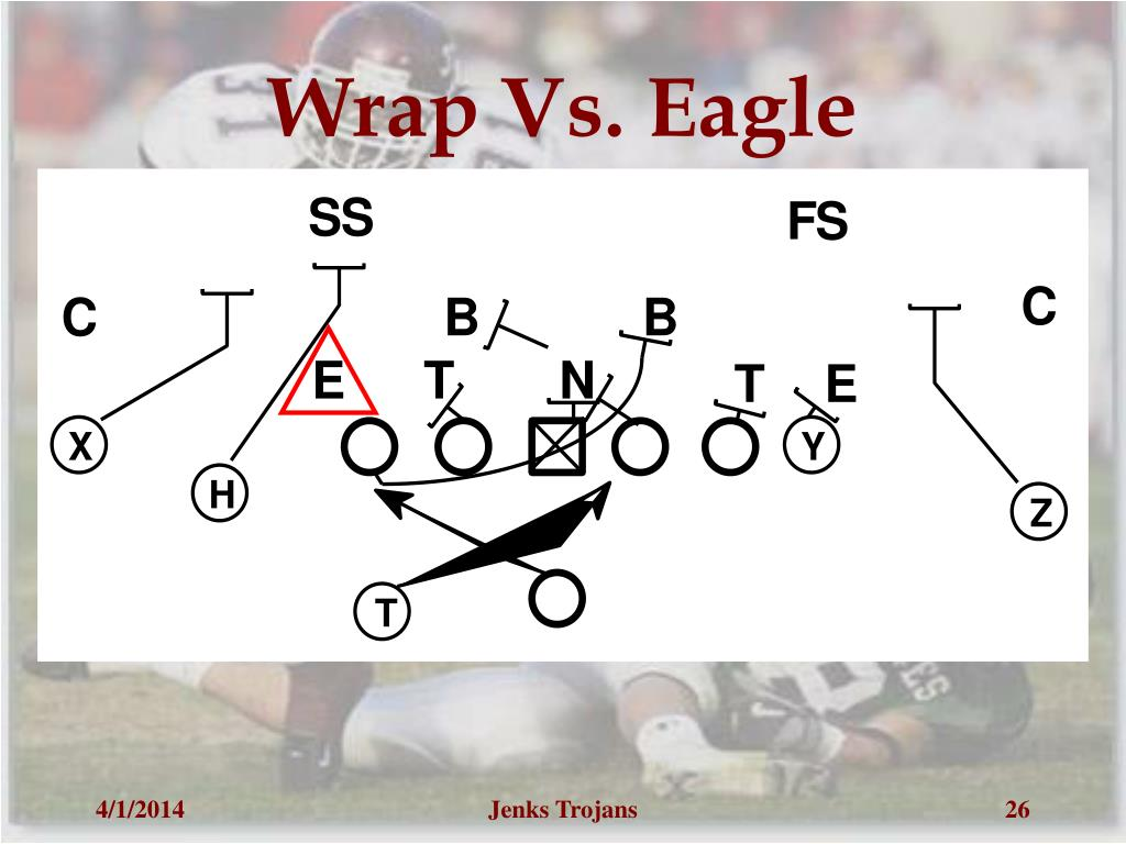Wrap Vs. Eagle