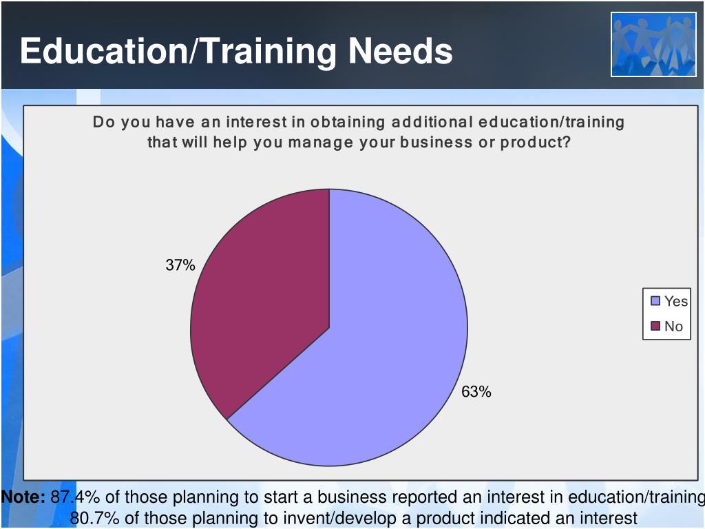 Education/Training Needs