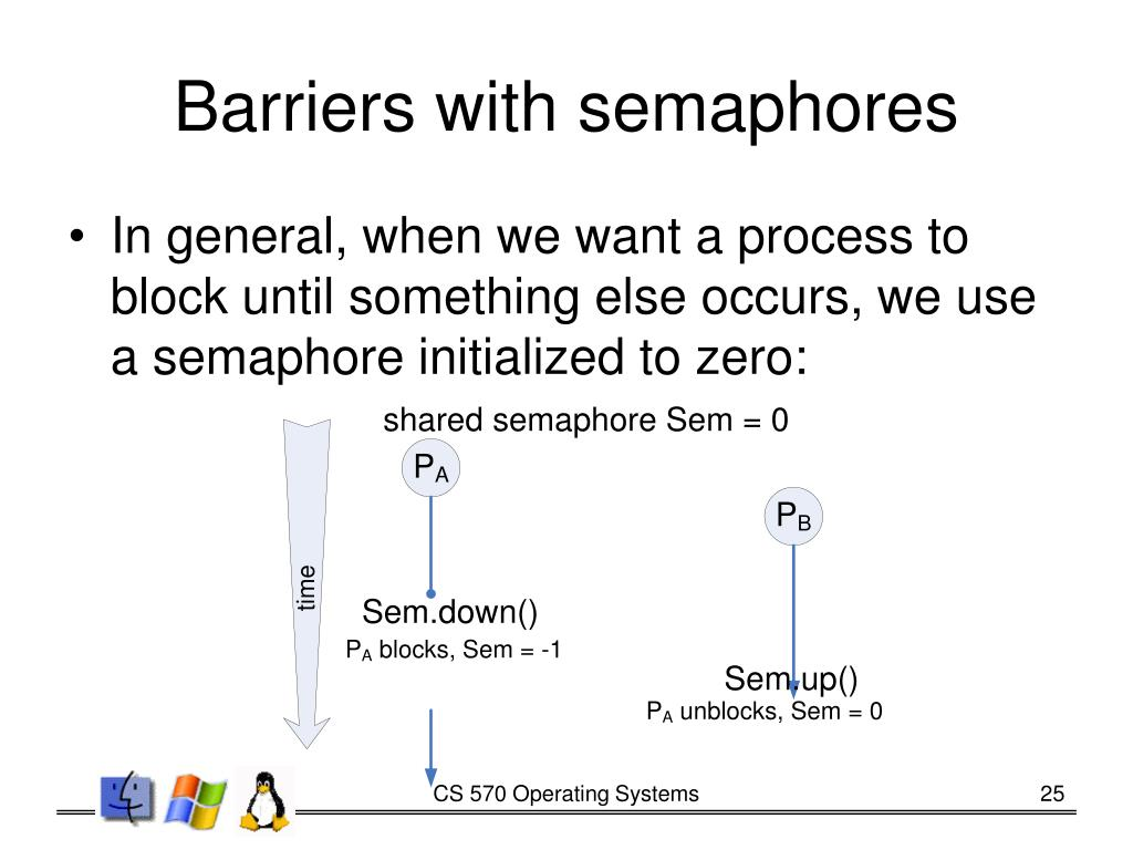 Barriers with semaphores