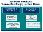leadership for results turning dichotomies on their heads