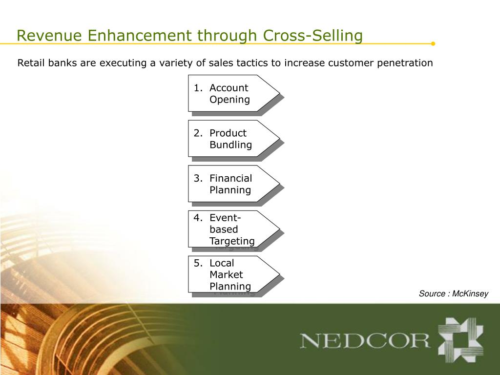 Revenue Enhancement through Cross-Selling