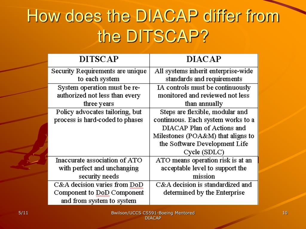 How does the DIACAP differ from the DITSCAP?