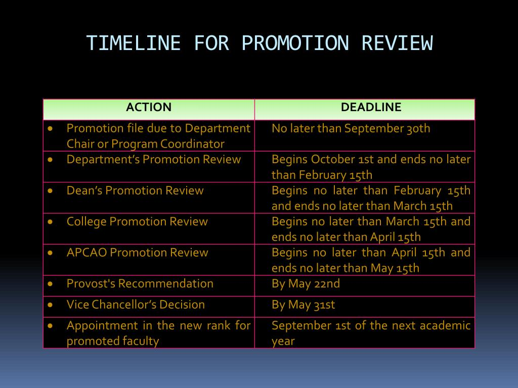 TIMELINE FOR PROMOTION REVIEW