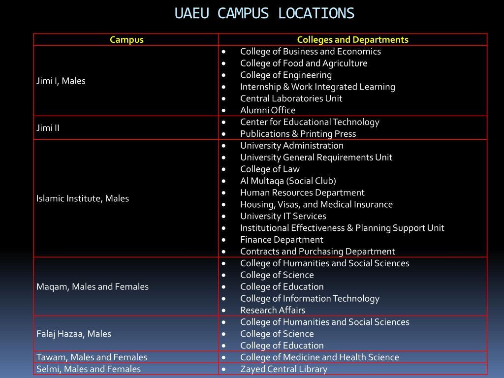 UAEU CAMPUS LOCATIONS