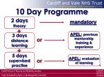 10 day programme
