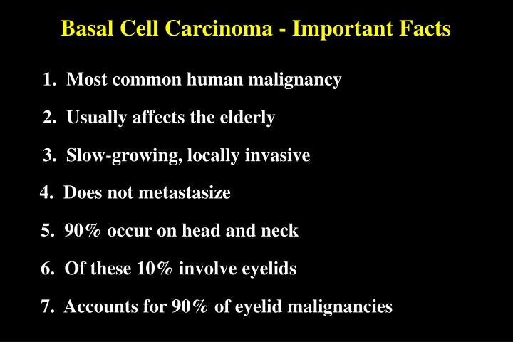 Basal Cell Carcinoma - Important Facts