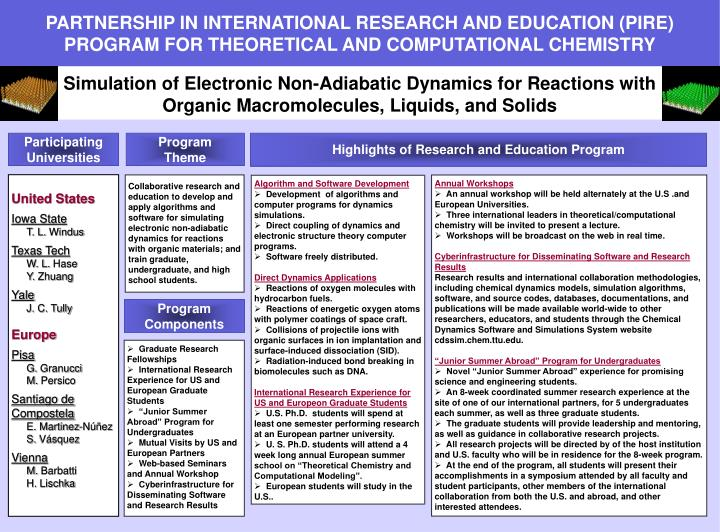 PARTNERSHIP IN INTERNATIONAL RESEARCH AND EDUCATION (PIRE) PROGRAM FOR THEORETICAL AND COMPUTATIONAL...