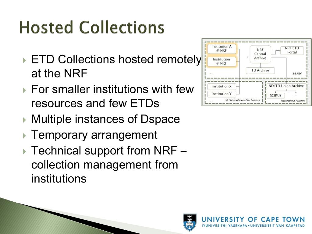 Hosted Collections