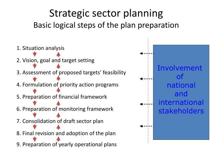 Strategic sector planning basic logical steps of the plan preparation