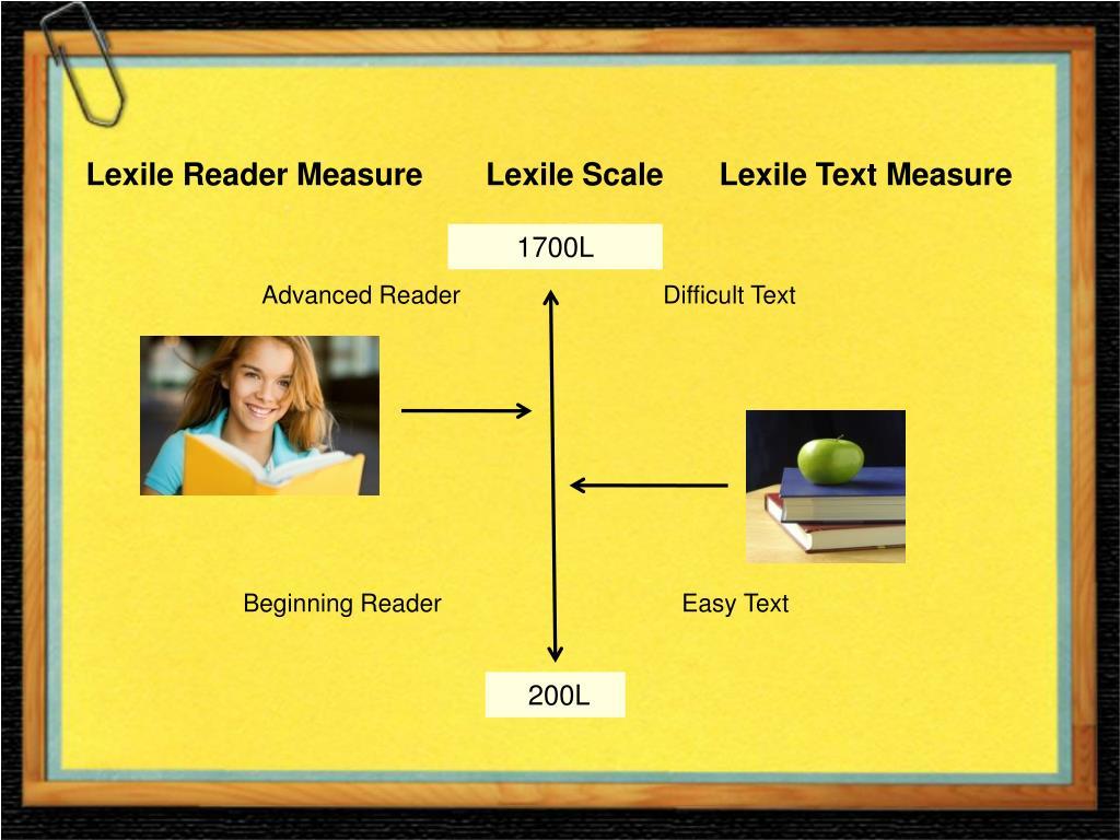 Lexile Reader Measure