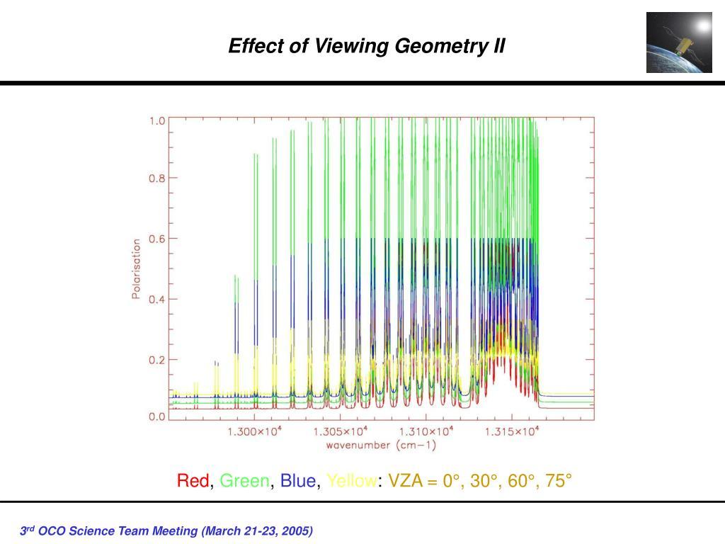 Effect of Viewing Geometry II