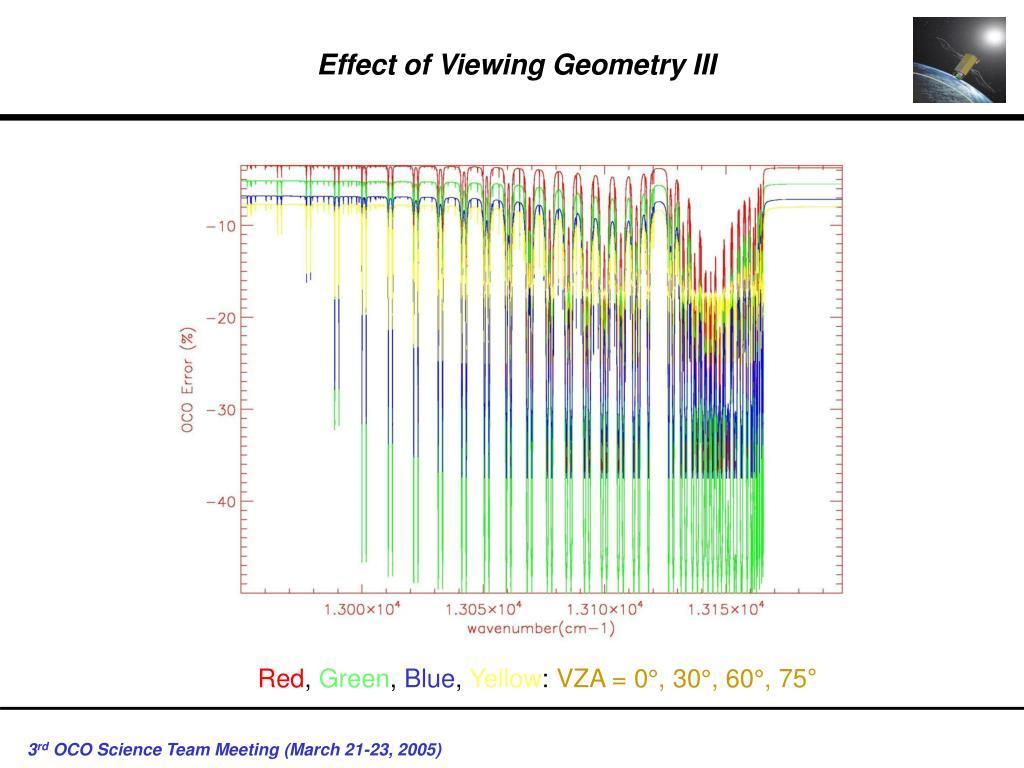 Effect of Viewing Geometry III