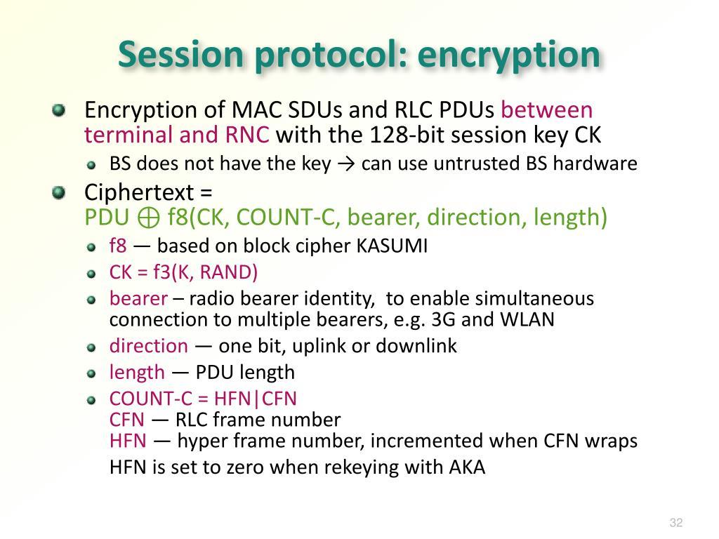 Session protocol: encryption