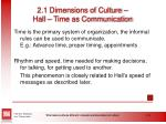 2 1 dimensions of culture hall time as communication