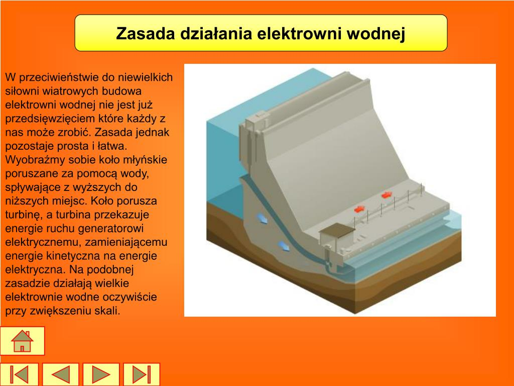 Zasada działania elektrowni wodnej