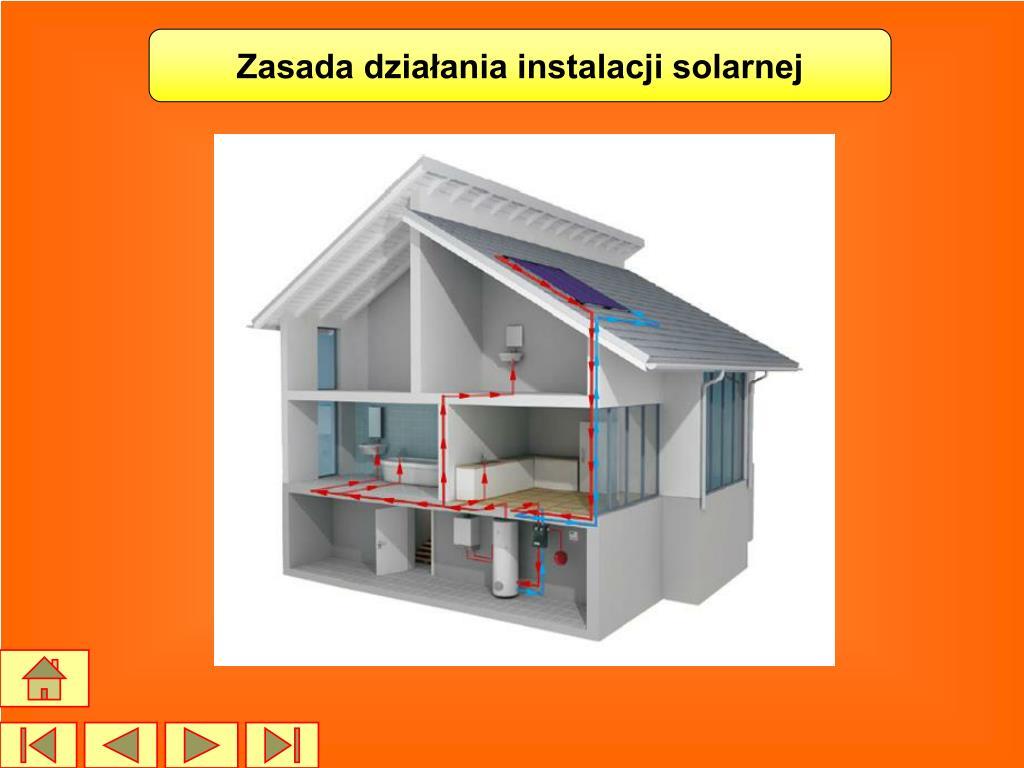 Zasada działania instalacji solarnej