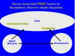 racism associated host factors for racial ethnic women s health disparities