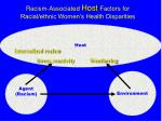racism associated host factors for racial ethnic women s health disparities20