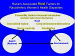 racism associated host factors for racial ethnic women s health disparities22