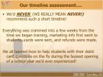 our timeline assessment