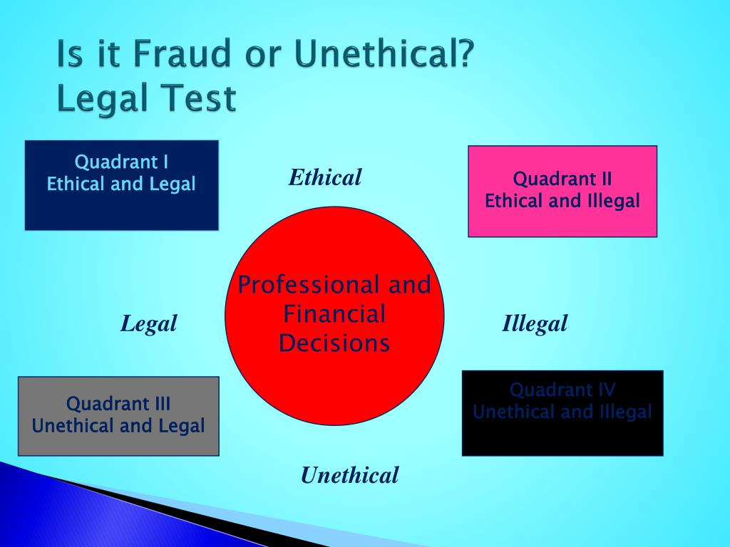 Is it Fraud or Unethical?