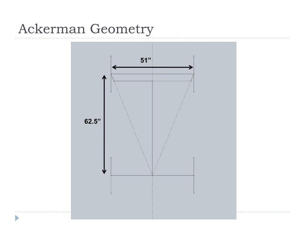 Ackerman Geometry