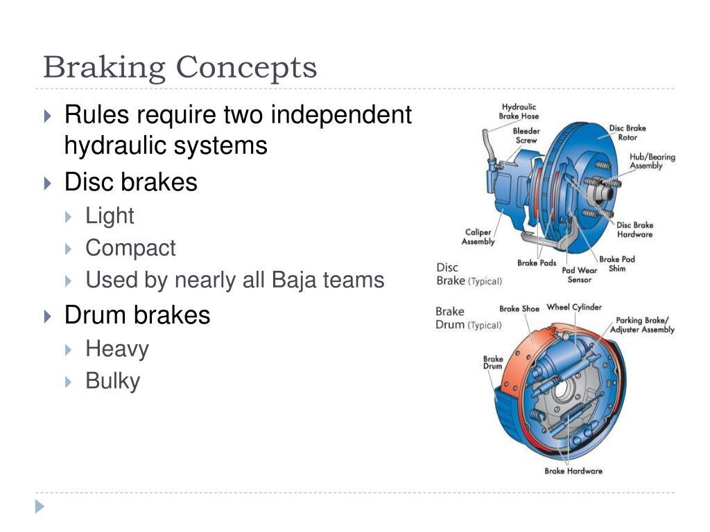 Braking Concepts