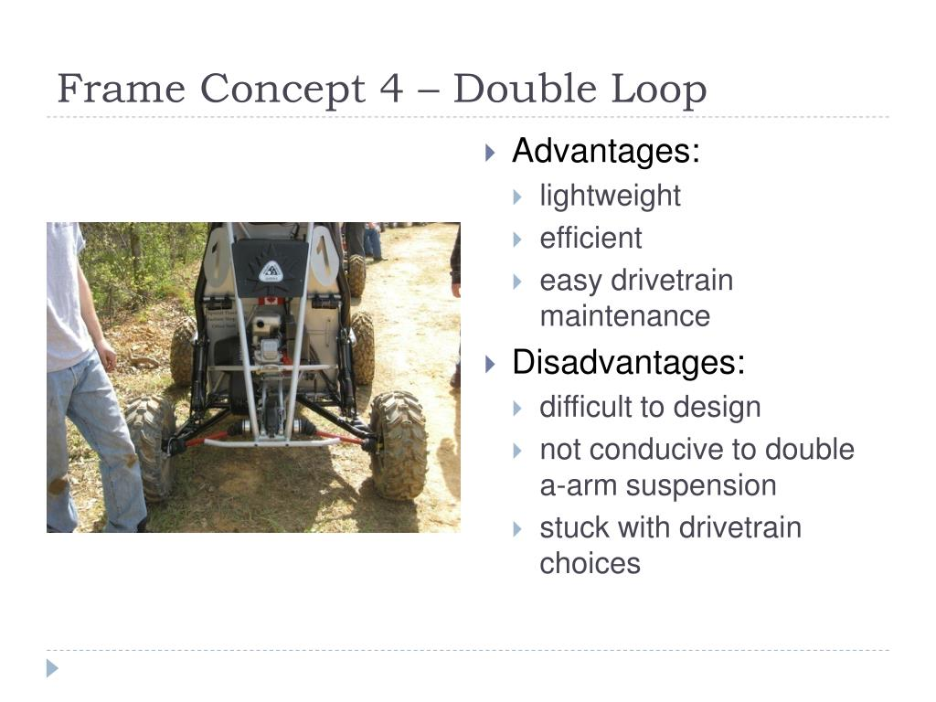 Frame Concept 4 – Double Loop