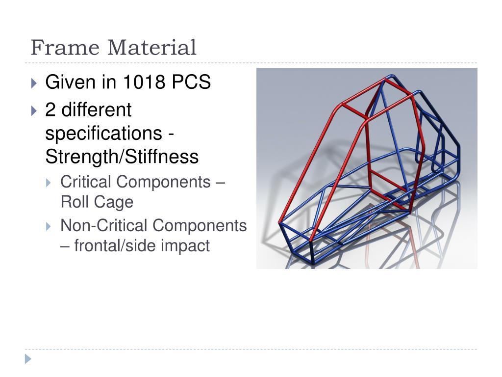 Frame Material