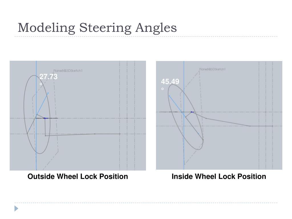 Modeling Steering Angles