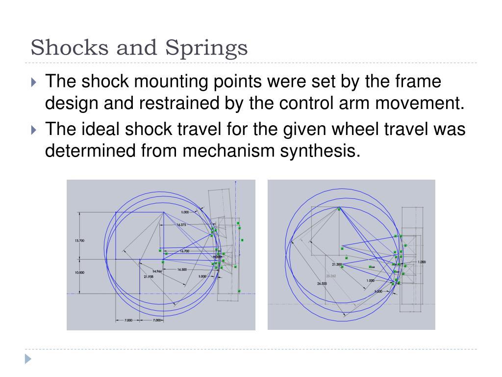Shocks and Springs