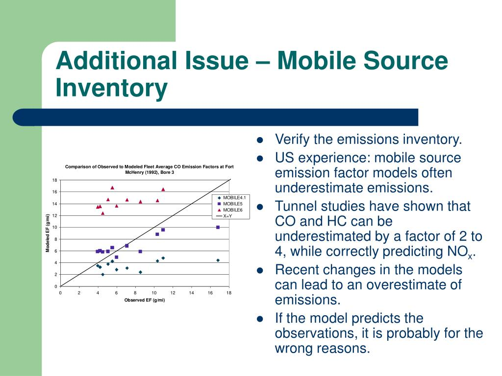 Additional Issue – Mobile Source Inventory