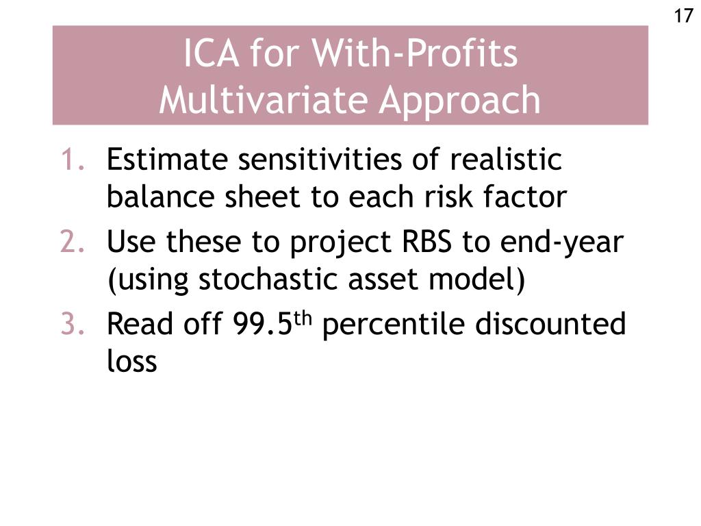 ICA for With-Profits