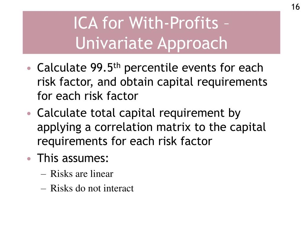 ICA for With-Profits –