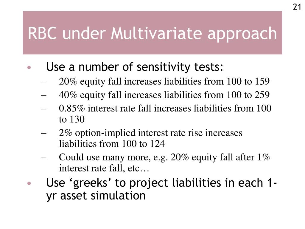 RBC under Multivariate approach