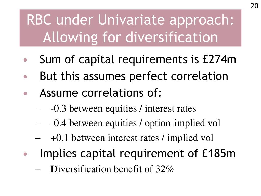 RBC under Univariate approach: