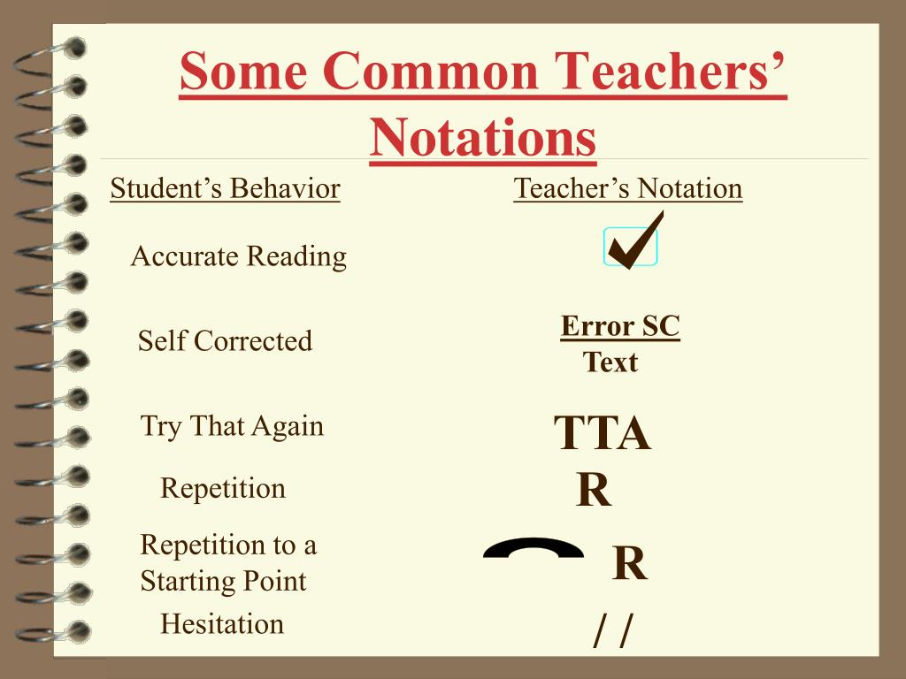 Some Common Teachers' Notations