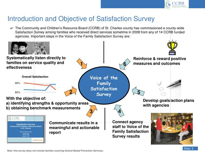 Voice of the Family Satisfaction Survey