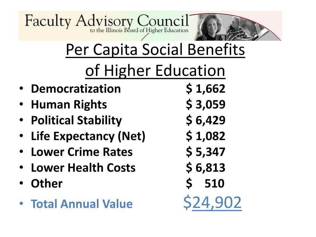 Per Capita Social Benefits