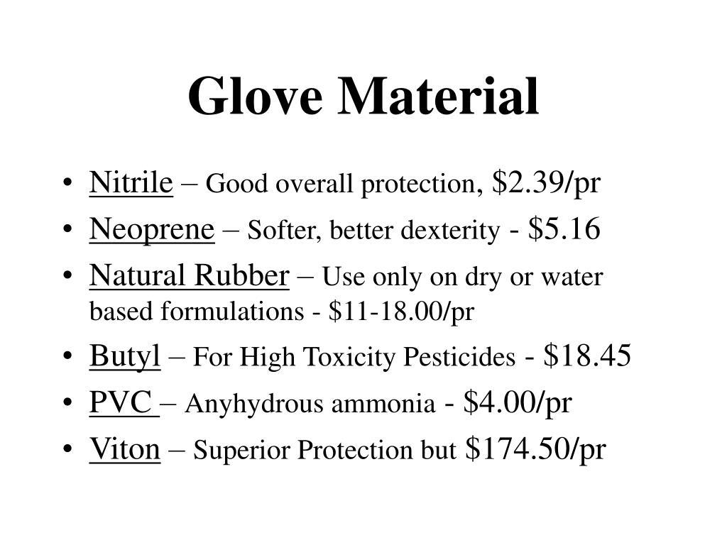 Glove Material