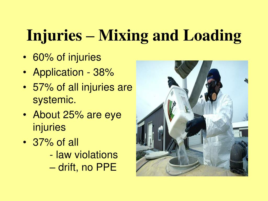Injuries – Mixing and Loading