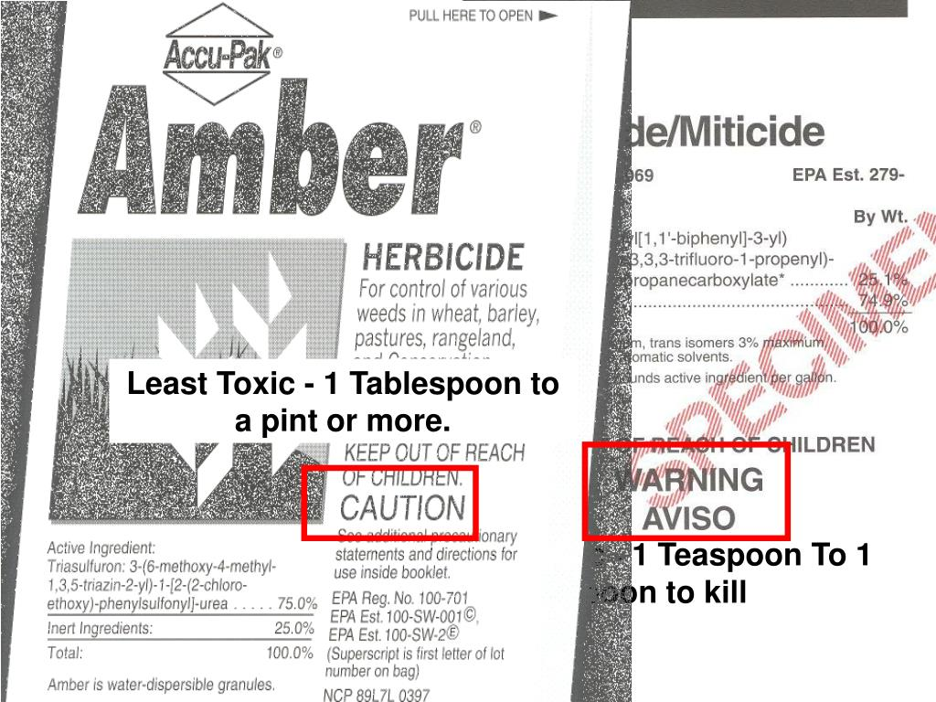 Least Toxic - 1 Tablespoon to a pint or more.