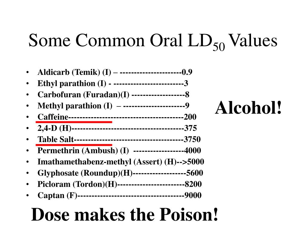 Some Common Oral LD
