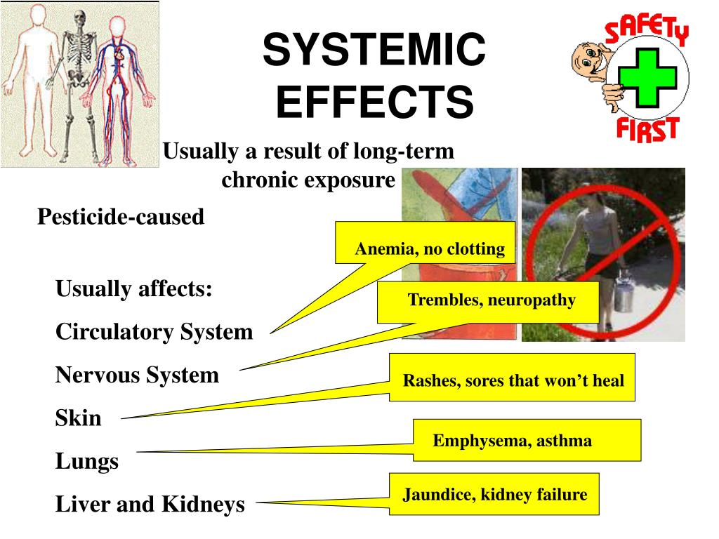 SYSTEMIC EFFECTS