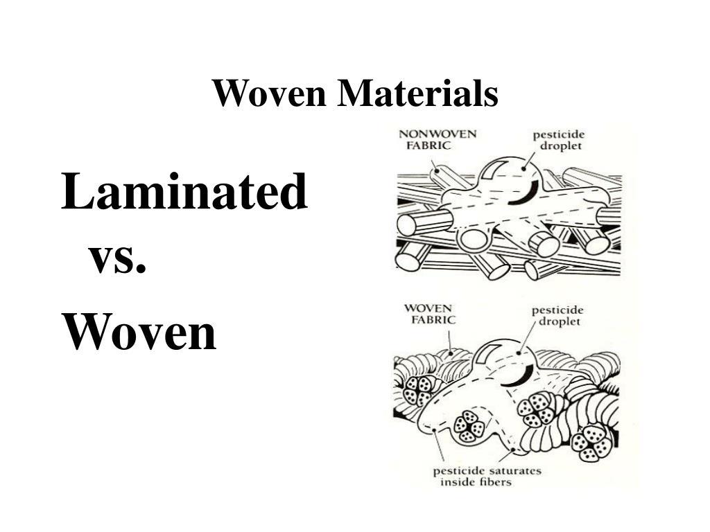 Woven Materials