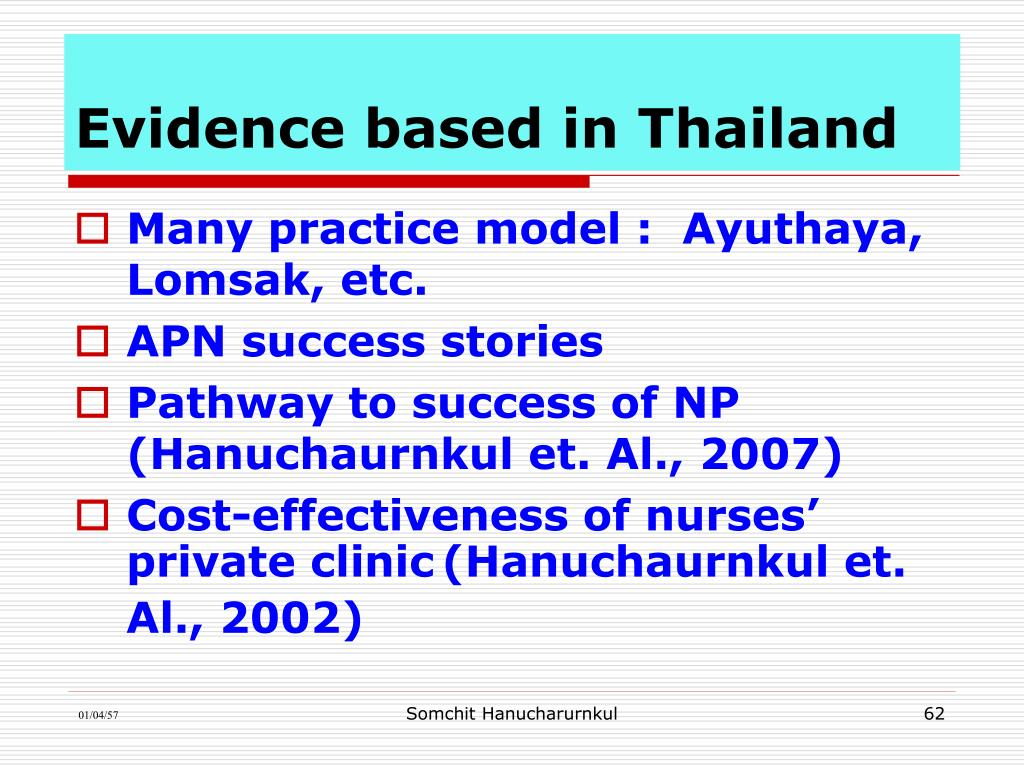 Evidence based in Thailand