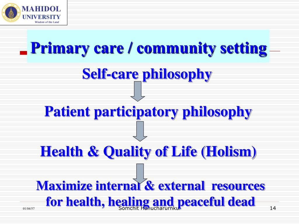 Primary care / community setting
